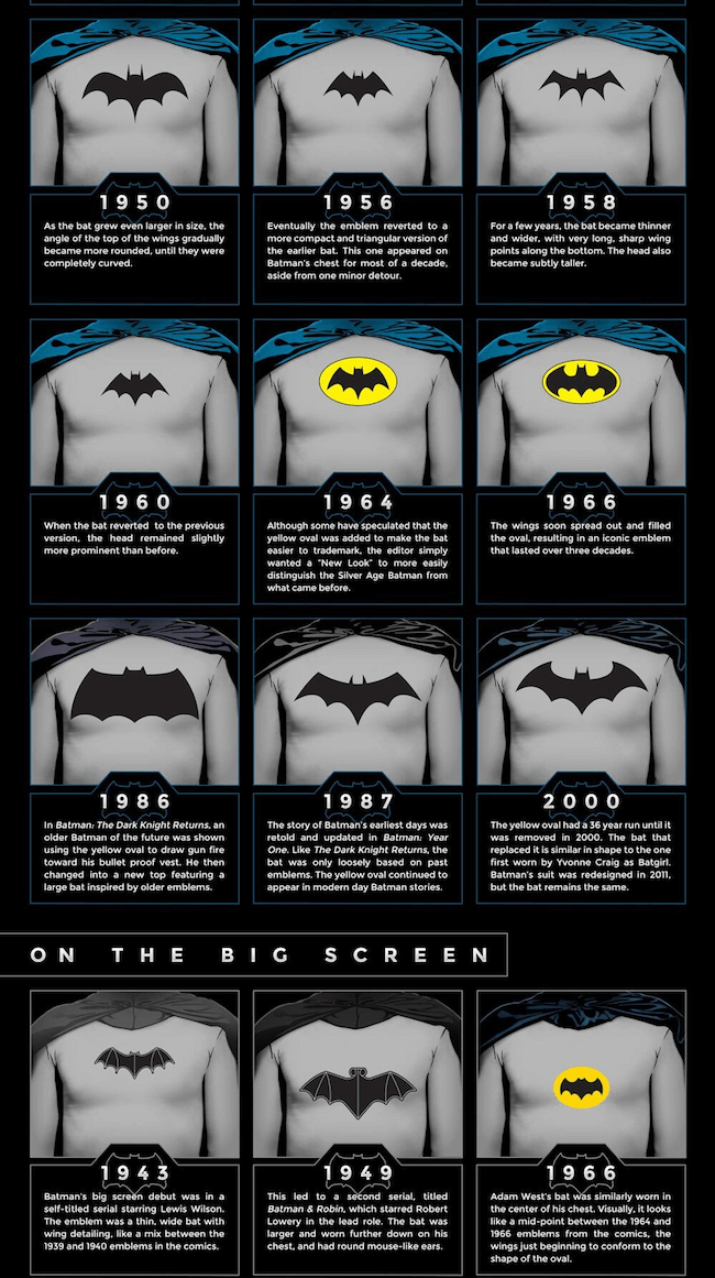 batman symbol info 2 small (1)
