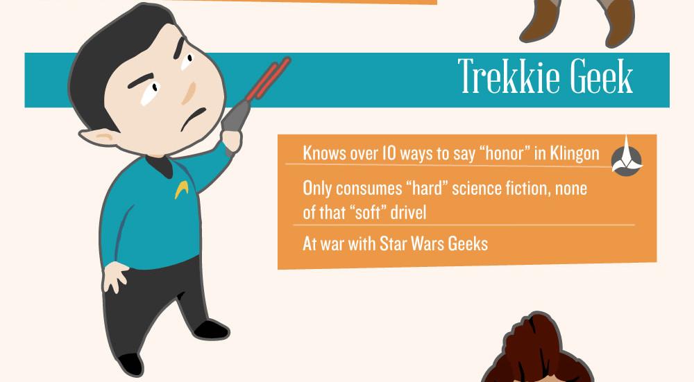 types of geeks - star trek (1)