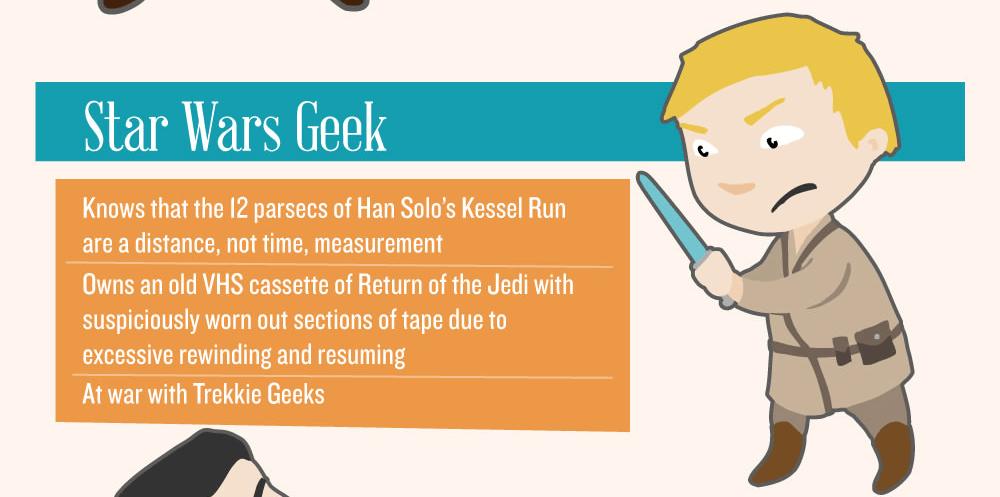 types of geeks - star wars (1)